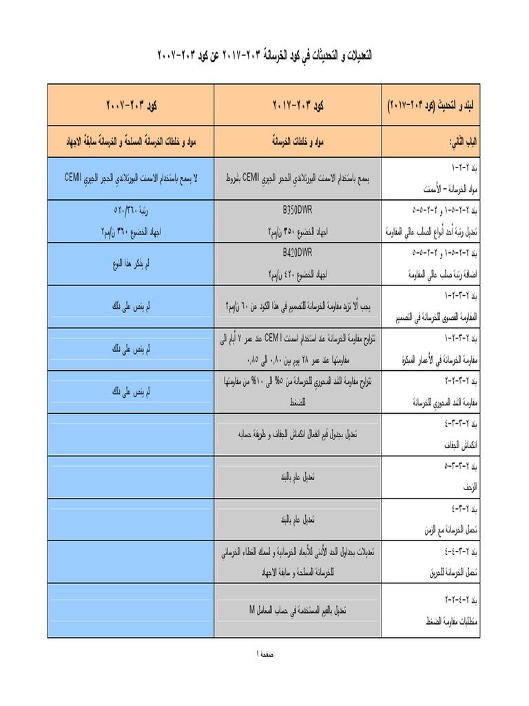 التعديلات و التحديثات في كود الخرسانة 203 2017 عن كود 203 2007