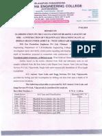 Siddhartha Soil Report2