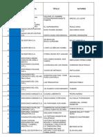 Listado de libros Colecciones de Aula 2do Ciclo.pdf