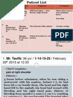 Laporan Jaga Igd 27 Februari 2015