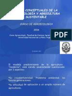 Agroecologia y Agricultura Sustentable 2016.pptx