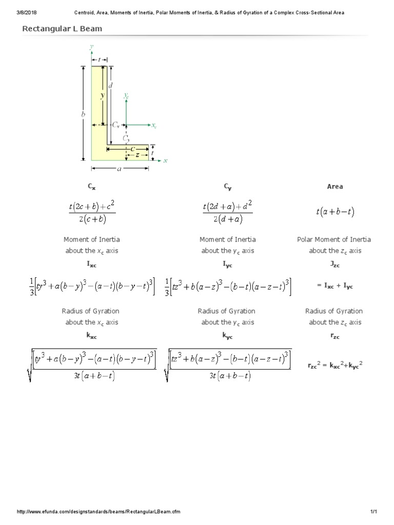 Section Properties of Common Shapes   Solid Mechanics