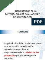 Elementos Básicos..Metod..Eval.. y..Acredit Taller Quito