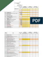 1. Form Data Dasar