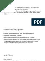 Glidan
