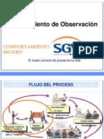 3.Procedimiento de Observación