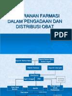 6. Distribusi Dan Pengadaan Obat