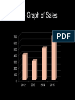 The Graph of Sales
