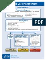DENGUE CDC.pdf
