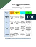 Rubrica de Evaluación Para El Organizador Visual Mapa Mental