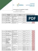 Liste Des Etablssements Et Entreprises Autorises-mai17