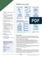 Résultats de l'enquête sur le marché de l'immobilier en Haute-Vienne