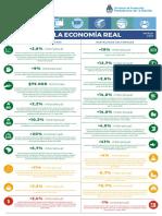 Monitor de la Economía Real - Marzo 2018