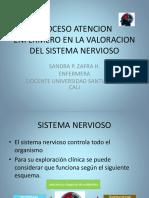 1cuidadodeenfermeriaenlavaloraciondelsistemanervioso-150420210607-conversion-gate02 (1).pdf