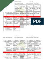 1planificacion Semanal Julio (1)
