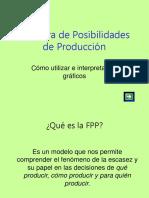 Frontera_de_Posibilidades_de_Produccion.ppt