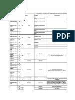 Lista de Materiales (Vestuario)