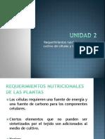Req Nutricionales