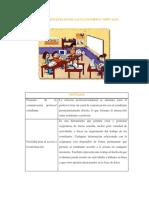 Ventajas y Desventajas de Las Plataformas Virtuales