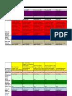 timeline final sheet1