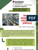 tipos de operaciones en la industria II.pdf