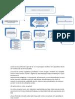 """La Geografia enUn Curriculumde Ciencias Sociales"""""""