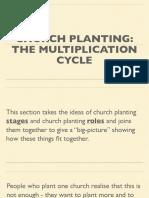 Church Planting 7 Church Multiplication