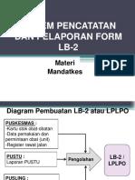 SISTEM_PENCATATAN_DAN_PELAPORAN_FORM_LB-2_(11).pptx