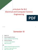 Curriculum for B