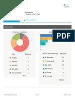 assessment item analysis  2