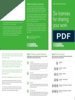 6licenses-folded.pdf