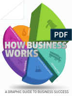Black A. - How Business Works - 2015.pdf