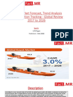 Kayak Market Forecast, Trend Analysis & Competition Tracking - Global Review 2017 to 2026