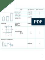 Cours de Construction Metallique I II. E 5
