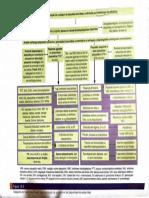 Tabela de Plaquetopenia