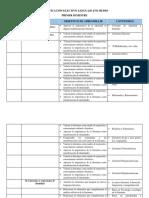 Planificación Electivo Lenguaje 4to Medio