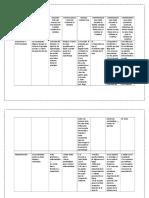 Formato de Elaboración de Normas de Convivencia de La Ie