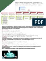 Organizador Grafico Ciencias Sociales Identifica Los Elementos de Las Ciencias Sociales