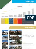 Sydenham to Bankstown Urban Renewal Corridor Strategy Built Form Transect Diagram 2016 04