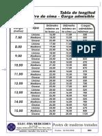 Peso de Poste de Madera 1_001-002