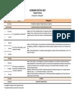 Cronograma Prácticos - EcoPol FFyH 2018