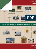 2º Relatório Executivo - PGTA_TIY_bq