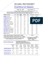 March 23, 2018 Santa Barbara County Rainfall Report