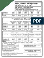 Hindi (Deposits Interest Rates Chart)