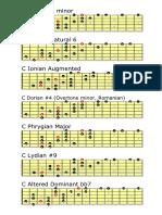 Three Octave Harmonic Minor Modes in C