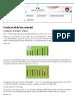 INE - Instituto Nacional de Estadística - Fundación de La Tierra Oriental