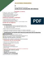 Clasificación de Los Sistemas Financieros
