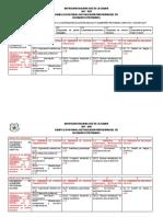 Estándares de Gestión Escolar y Desempeño Profesional Directivo y Docente