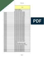 Anexo1 - Parametros de Procesos ITIL v1.1