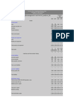 Common Size Comparative Balance Sheet